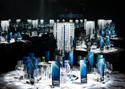 Night of Excellence Gala Dinner